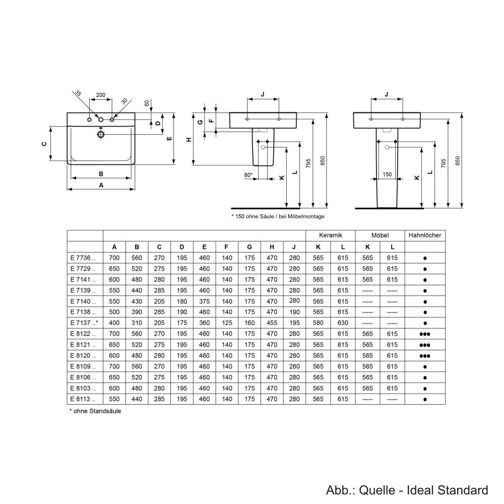 Ideal standard connect cube waschtisch 600x460x175mm for Standard küchenzeile ma e